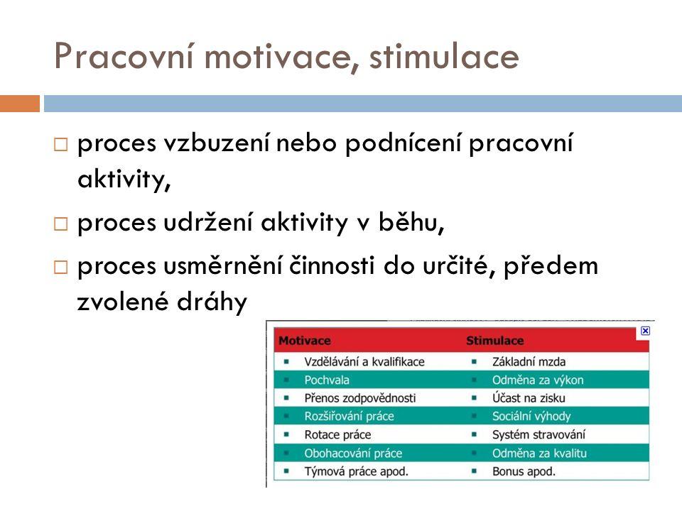 Pracovní motivace, stimulace  proces vzbuzení nebo podnícení pracovní aktivity,  proces udržení aktivity v běhu,  proces usměrnění činnosti do určité, předem zvolené dráhy