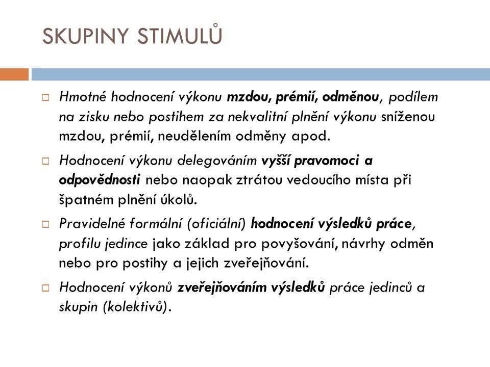 SKUPINY STIMULŮ  Hmotné hodnocení výkonu mzdou, prémií, odměnou, podílem na zisku nebo postihem za nekvalitní plnění výkonu sníženou mzdou, prémií, neudělením odměny apod.