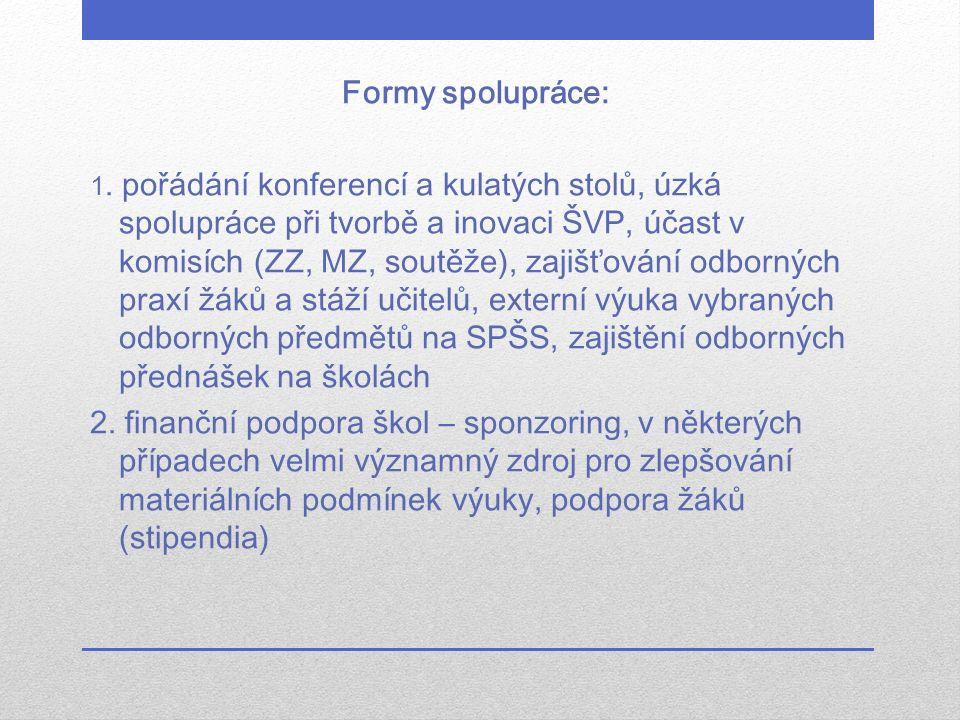 Formy spolupráce: 1. pořádání konferencí a kulatých stolů, úzká spolupráce při tvorbě a inovaci ŠVP, účast v komisích (ZZ, MZ, soutěže), zajišťování o