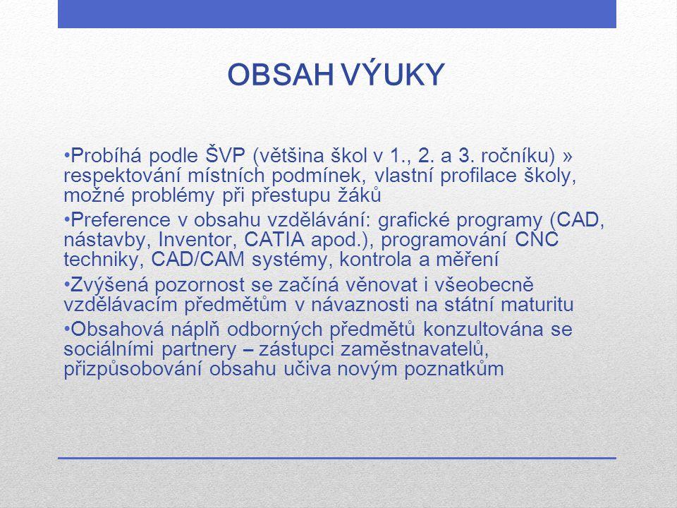 Pozitiva a rezervy ve spolupráci SPŠS se zaměstnavateli