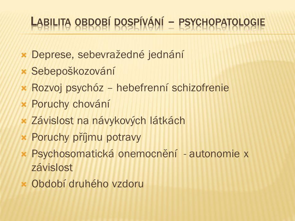  Deprese, sebevražedné jednání  Sebepoškozování  Rozvoj psychóz – hebefrenní schizofrenie  Poruchy chování  Závislost na návykových látkách  Poruchy příjmu potravy  Psychosomatická onemocnění - autonomie x závislost  Období druhého vzdoru