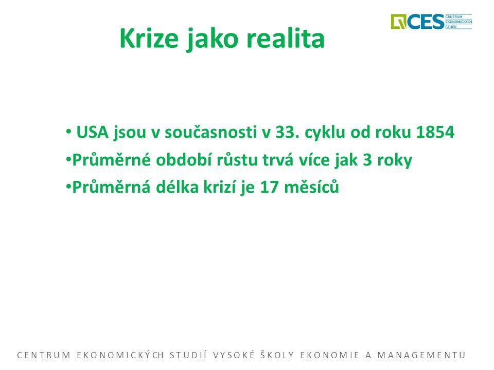 Vzor citace: CES VŠEM, NOZV NVR: Konkurenční schopnost České republiky 2011–2012.