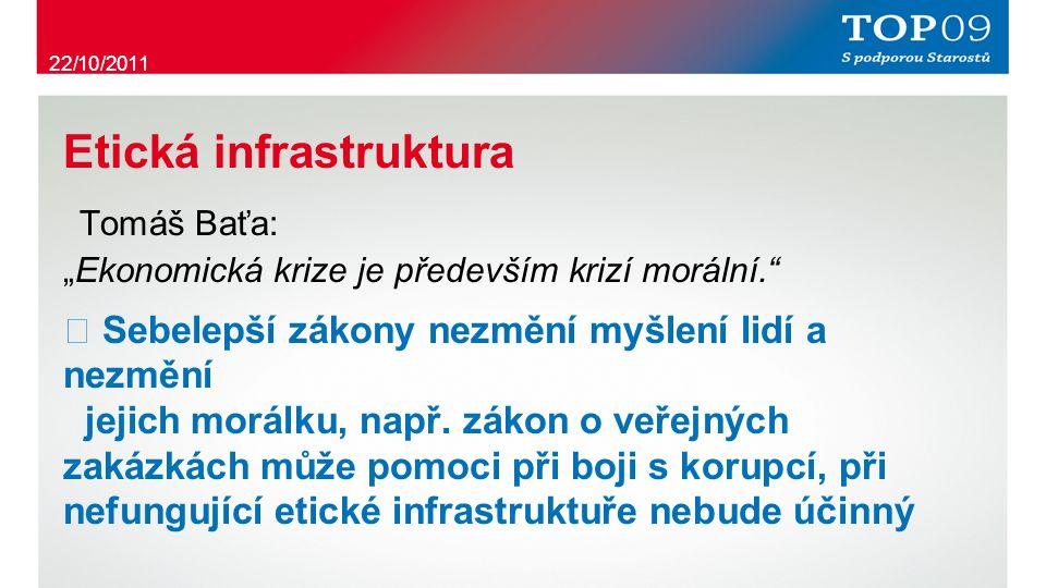 """Etická infrastruktura Tomáš Baťa: """"Ekonomická krize je především krizí morální. ・ Sebelepší zákony nezmění myšlení lidí a nezmění jejich morálku, např."""