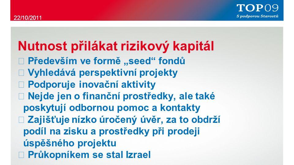 """Nutnost přilákat rizikový kapitál ・ Především ve formě """"seed fondů ・ Vyhledává perspektivní projekty ・ Podporuje inovační aktivity ・ Nejde jen o finanční prostředky, ale také poskytují odbornou pomoc a kontakty ・ Zajišťuje nízko úročený úvěr, za to obdrží podíl na zisku a prostředky při prodeji úspěšného projektu ・ Průkopníkem se stal Izrael 22/10/2011"""