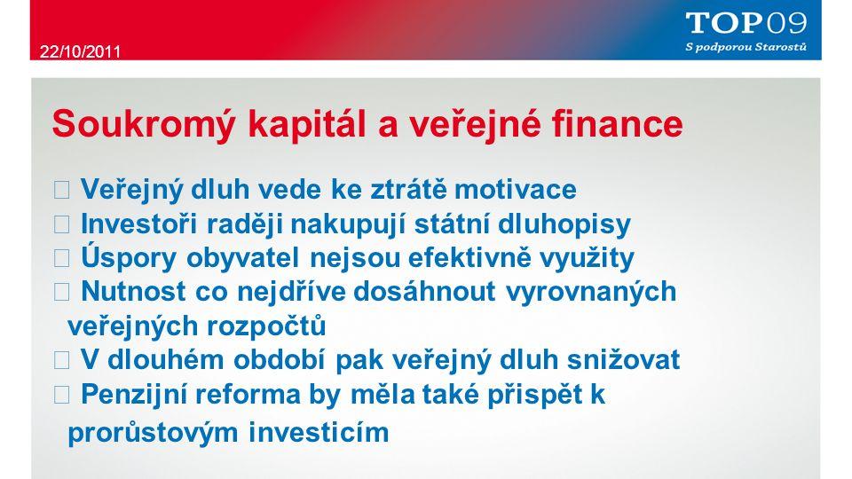 Soukromý kapitál a veřejné finance ・ Veřejný dluh vede ke ztrátě motivace ・ Investoři raději nakupují státní dluhopisy ・ Úspory obyvatel nejsou efektivně využity ・ Nutnost co nejdříve dosáhnout vyrovnaných veřejných rozpočtů ・ V dlouhém období pak veřejný dluh snižovat ・ Penzijní reforma by měla také přispět k prorůstovým investicím 22/10/2011