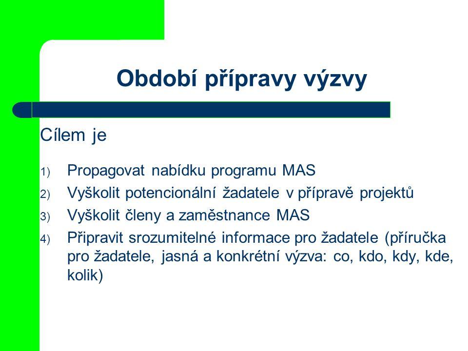 Období přípravy výzvy Cílem je 1) Propagovat nabídku programu MAS 2) Vyškolit potencionální žadatele v přípravě projektů 3) Vyškolit členy a zaměstnance MAS 4) Připravit srozumitelné informace pro žadatele (příručka pro žadatele, jasná a konkrétní výzva: co, kdo, kdy, kde, kolik)