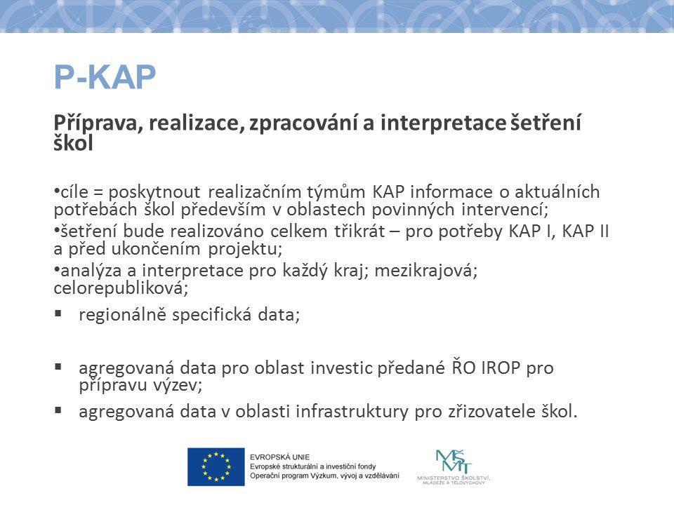 P-KAP Příprava, realizace, zpracování a interpretace šetření škol cíle = poskytnout realizačním týmům KAP informace o aktuálních potřebách škol předev