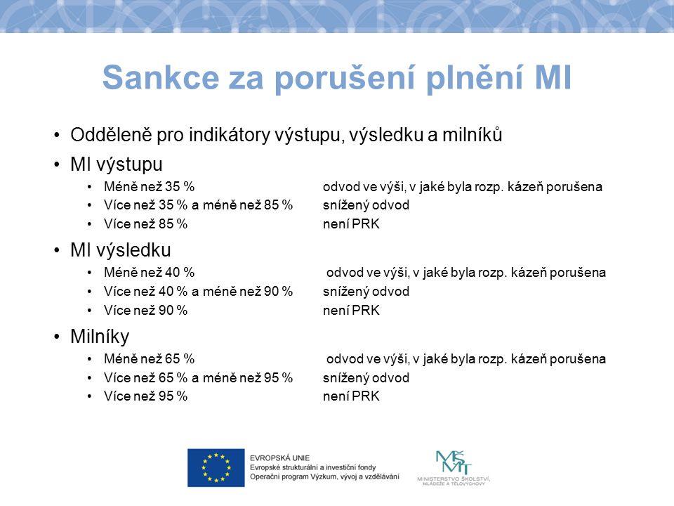 Sankce za porušení plnění MI Odděleně pro indikátory výstupu, výsledku a milníků MI výstupu Méně než 35 %odvod ve výši, v jaké byla rozp. kázeň poruše