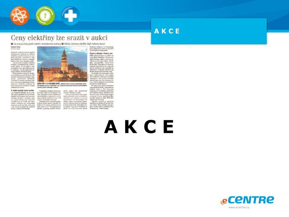 A K C E