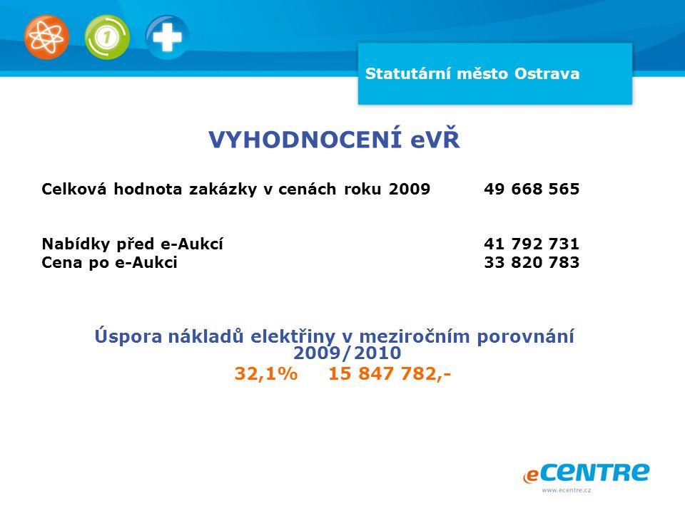 Statutární město Ostrava VYHODNOCENÍ eVŘ Celková hodnota zakázky v cenách roku 2009 49 668 565 Nabídky před e-Aukcí 41 792 731 Cena po e-Aukci 33 820 783 Úspora nákladů elektřiny v meziročním porovnání 2009/2010 32,1% 15 847 782,-