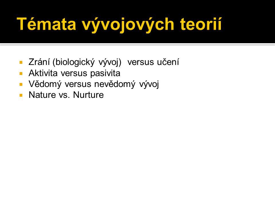  Zrání (biologický vývoj) versus učení  Aktivita versus pasivita  Vědomý versus nevědomý vývoj  Nature vs.