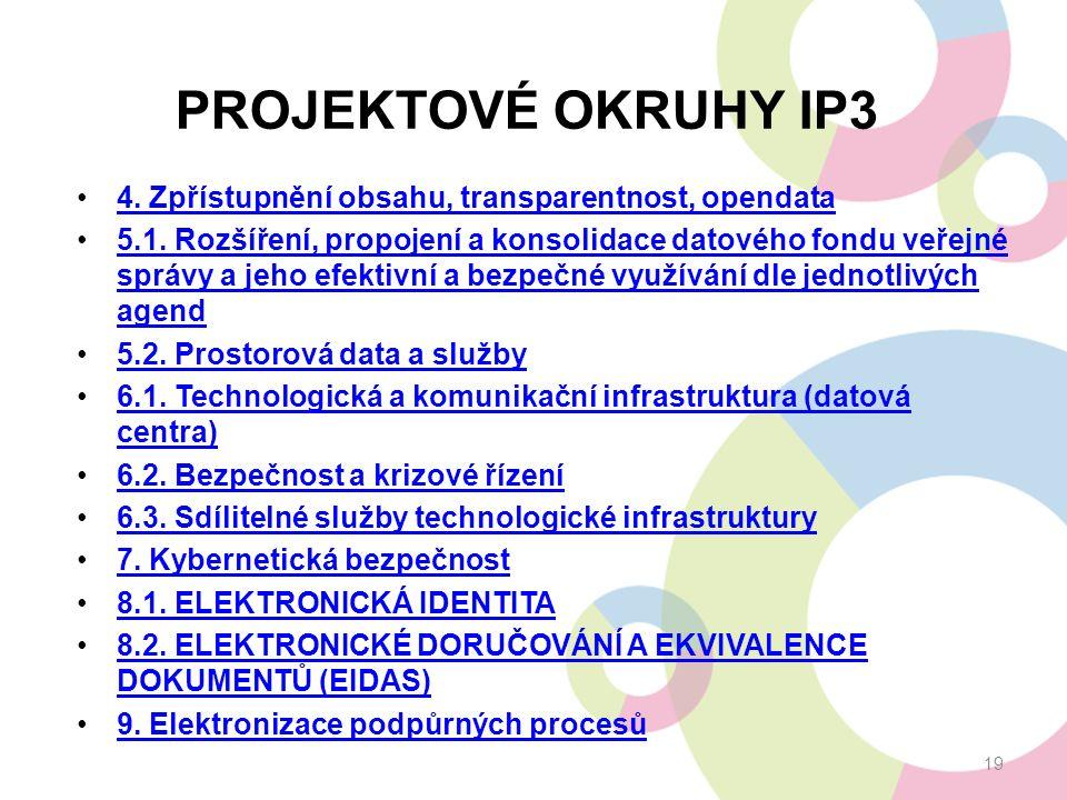 PROJEKTOVÉ OKRUHY IP3 4. Zpřístupnění obsahu, transparentnost, opendata 5.1.