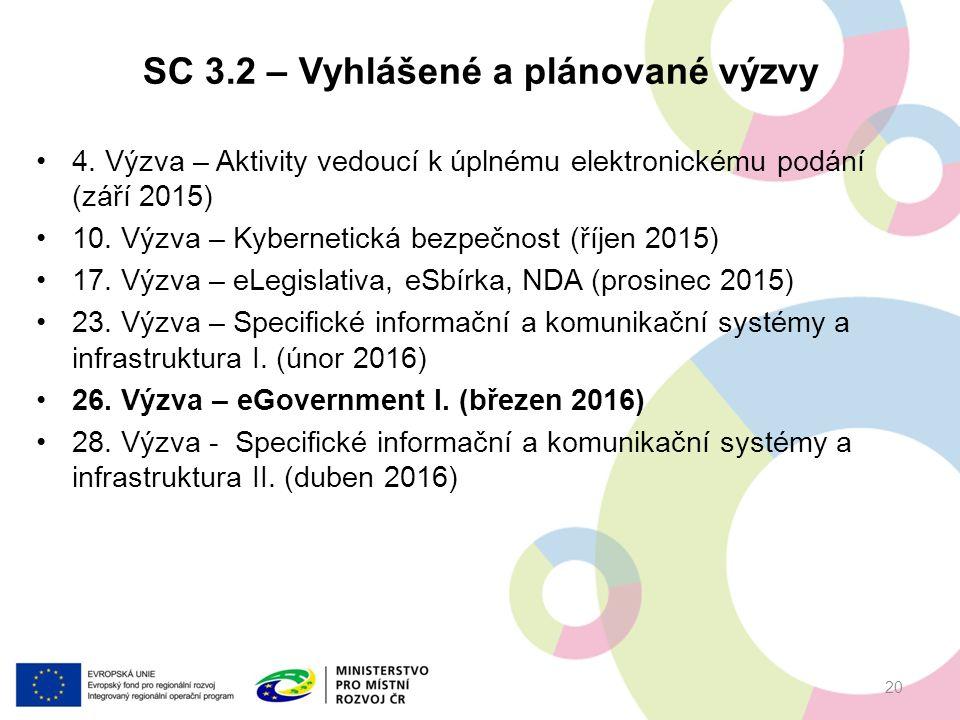 4. Výzva – Aktivity vedoucí k úplnému elektronickému podání (září 2015) 10.