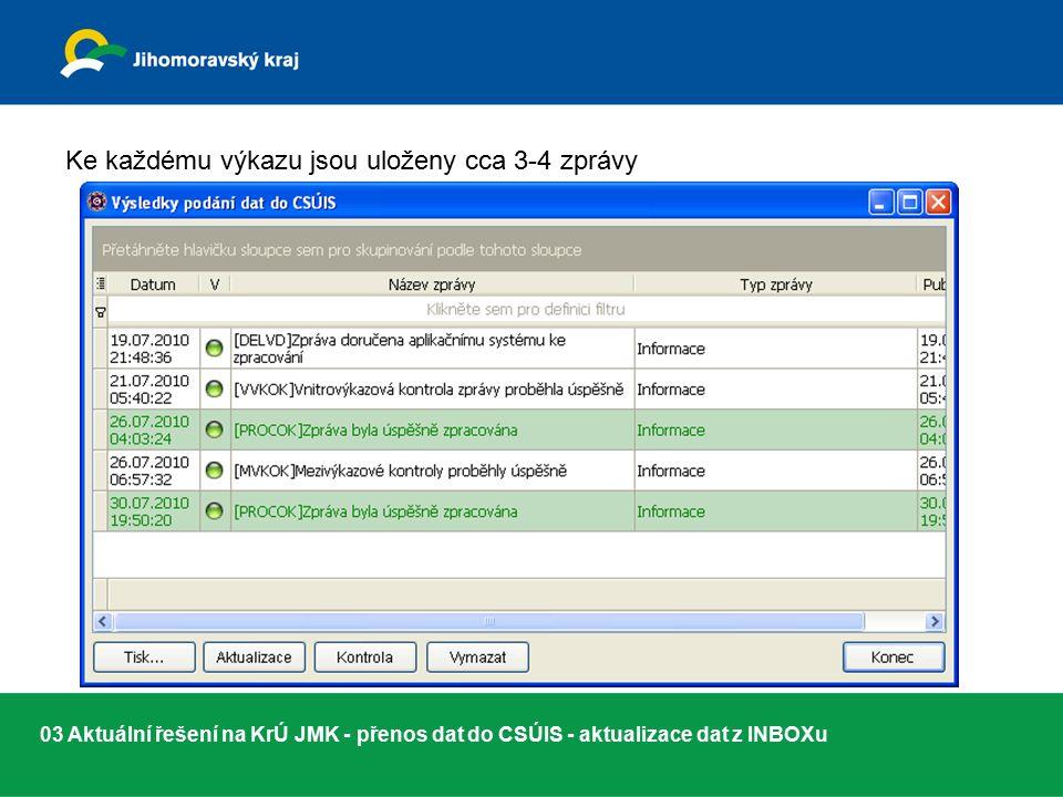 03 Aktuální řešení na KrÚ JMK - přenos dat do CSÚIS - aktualizace dat z INBOXu Ke každému výkazu jsou uloženy cca 3-4 zprávy