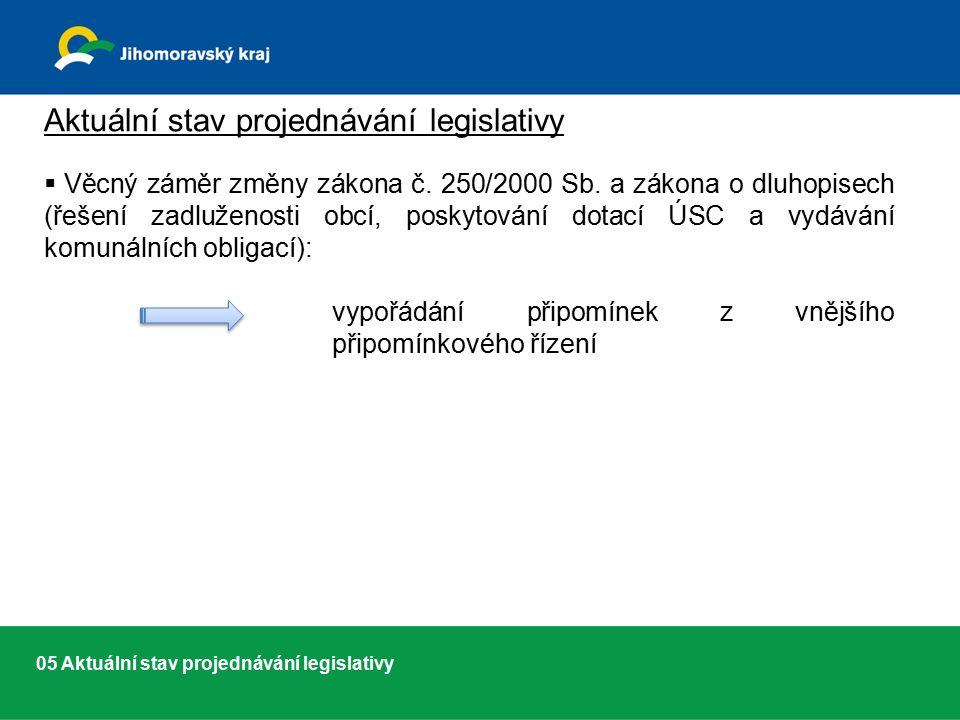 05 Aktuální stav projednávání legislativy Aktuální stav projednávání legislativy  Věcný záměr změny zákona č.
