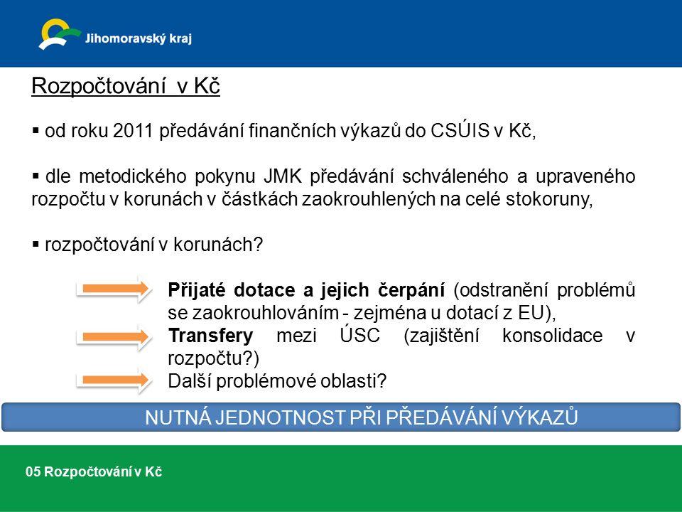 05 Rozpočtování v Kč Rozpočtování v Kč  od roku 2011 předávání finančních výkazů do CSÚIS v Kč,  dle metodického pokynu JMK předávání schváleného a upraveného rozpočtu v korunách v částkách zaokrouhlených na celé stokoruny,  rozpočtování v korunách.