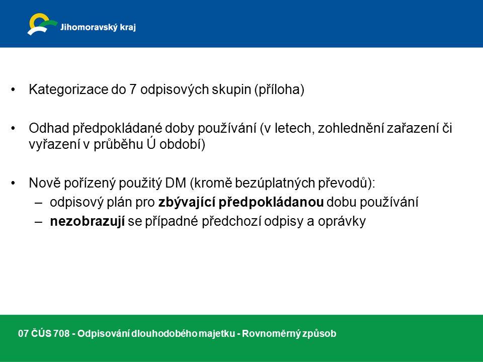 07 ČÚS 708 - Odpisování dlouhodobého majetku - Rovnoměrný způsob Kategorizace do 7 odpisových skupin (příloha) Odhad předpokládané doby používání (v letech, zohlednění zařazení či vyřazení v průběhu Ú období) Nově pořízený použitý DM (kromě bezúplatných převodů): –odpisový plán pro zbývající předpokládanou dobu používání –nezobrazují se případné předchozí odpisy a oprávky