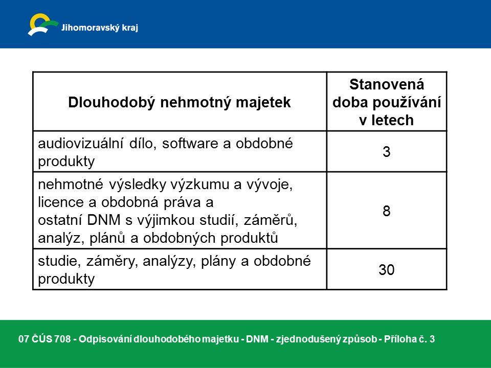 07 ČÚS 708 - Odpisování dlouhodobého majetku - DNM - zjednodušený způsob - Příloha č.