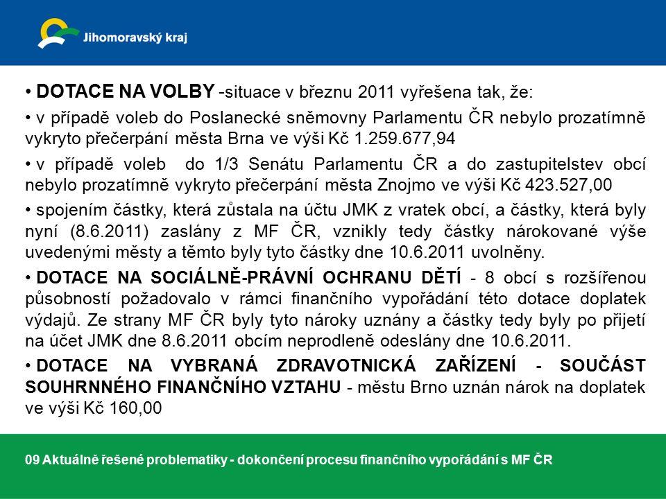 09 Aktuálně řešené problematiky - dokončení procesu finančního vypořádání s MF ČR DOTACE NA VOLBY - situace v březnu 2011 vyřešena tak, že: v případě voleb do Poslanecké sněmovny Parlamentu ČR nebylo prozatímně vykryto přečerpání města Brna ve výši Kč 1.259.677,94 v případě voleb do 1/3 Senátu Parlamentu ČR a do zastupitelstev obcí nebylo prozatímně vykryto přečerpání města Znojmo ve výši Kč 423.527,00 spojením částky, která zůstala na účtu JMK z vratek obcí, a částky, která byly nyní (8.6.2011) zaslány z MF ČR, vznikly tedy částky nárokované výše uvedenými městy a těmto byly tyto částky dne 10.6.2011 uvolněny.