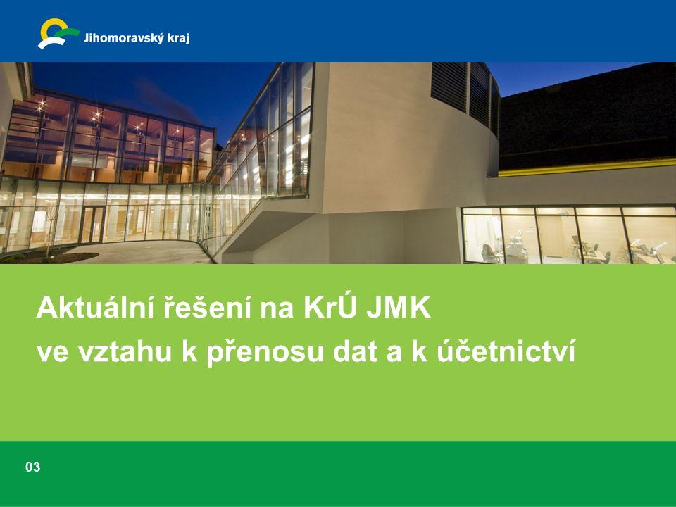 03 Aktuální řešení na KrÚ JMK ve vztahu k přenosu dat a k účetnictví
