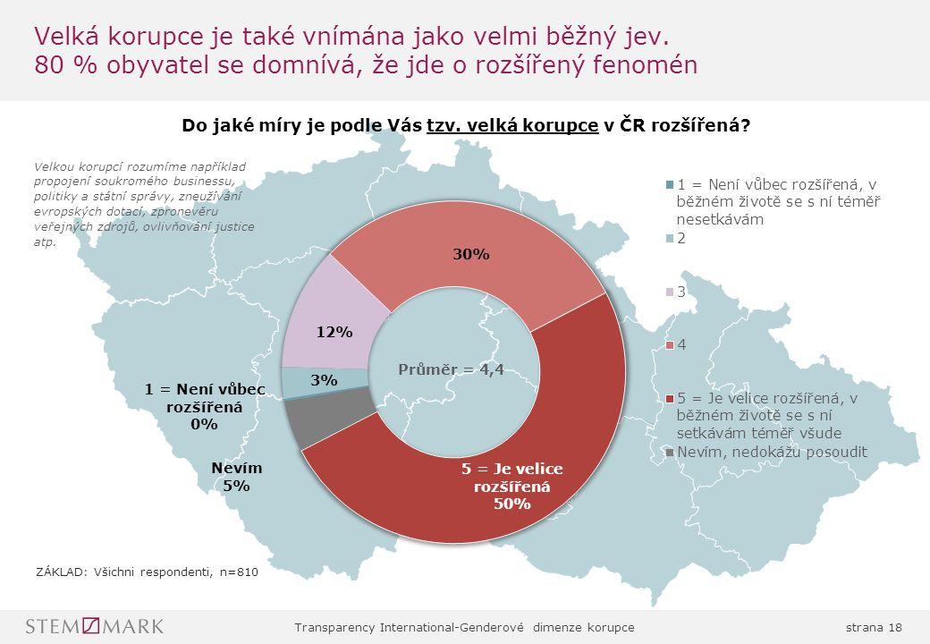 Transparency International-Genderové dimenze korupcestrana 18 Velká korupce je také vnímána jako velmi běžný jev.