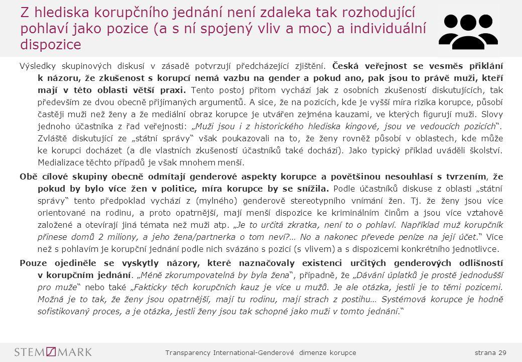 Transparency International-Genderové dimenze korupcestrana 29 Z hlediska korupčního jednání není zdaleka tak rozhodující pohlaví jako pozice (a s ní spojený vliv a moc) a individuální dispozice Výsledky skupinových diskusí v zásadě potvrzují předcházející zjištění.