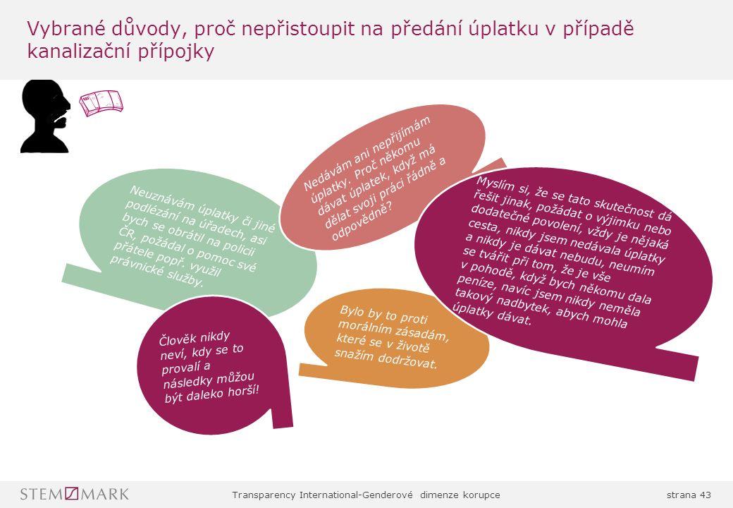 Transparency International-Genderové dimenze korupcestrana 43 Vybrané důvody, proč nepřistoupit na předání úplatku v případě kanalizační přípojky Neuznávám úplatky či jiné podlézání na úřadech, asi bych se obrátil na policii ČR, požádal o pomoc své přátele popř.