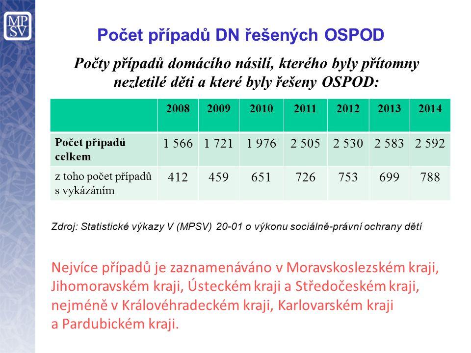 Zákonná úprava činnosti OSPOD ve vztahu k DN § 6 písm.