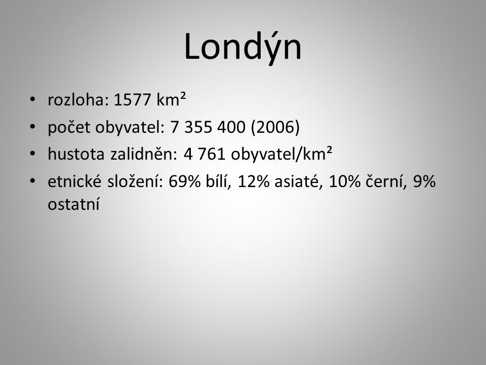 Londýn rozloha: 1577 km² počet obyvatel: 7 355 400 (2006) hustota zalidněn: 4 761 obyvatel/km² etnické složení: 69% bílí, 12% asiaté, 10% černí, 9% os