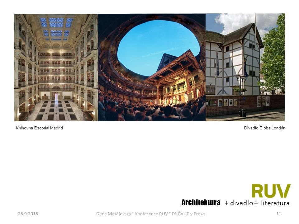 26.9.2016Dana Matějovská ° Konference RUV ° FA ČVUT v Praze11 Knihovna Escorial MadridDivadlo Globe Londýn Architektura + divadlo + literatura