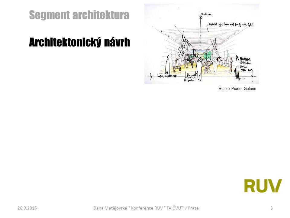 26.9.2016Dana Matějovská ° Konference RUV ° FA ČVUT v Praze4 Segment architektura Architektonický návrh Realizace Renzo Piano, Galerie