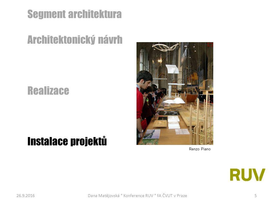 26.9.2016Dana Matějovská ° Konference RUV ° FA ČVUT v Praze5 Segment architektura Architektonický návrh Realizace Instalace projektů Renzo Piano