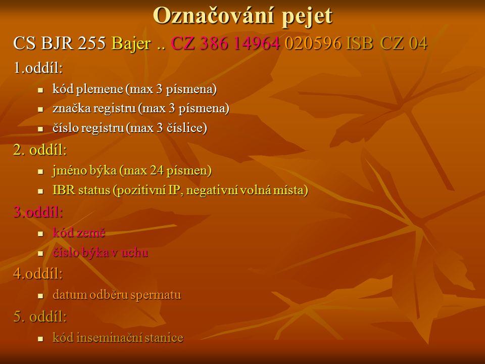 Označování pejet CS BJR 255 Bajer.. CZ 386 14964 020596 ISB CZ 04 1.oddíl: kód plemene (max 3 písmena) kód plemene (max 3 písmena) značka registru (ma