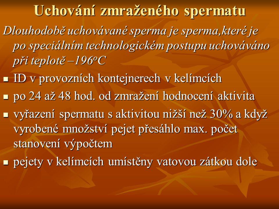 Uchování zmraženého spermatu Dlouhodobě uchovávané sperma je sperma,které je po speciálním technologickém postupu uchováváno při teplotě –196 o C ID v