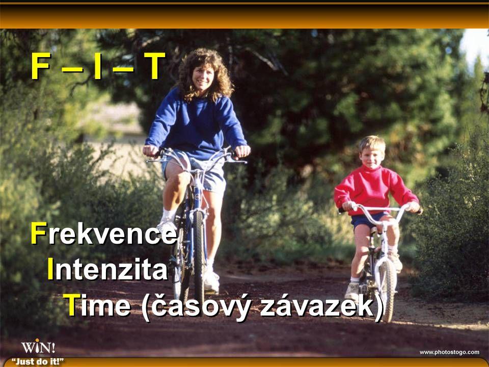 Frekvence Intenzita Time (časový závazek) Frekvence Intenzita Time (časový závazek) F – I – T