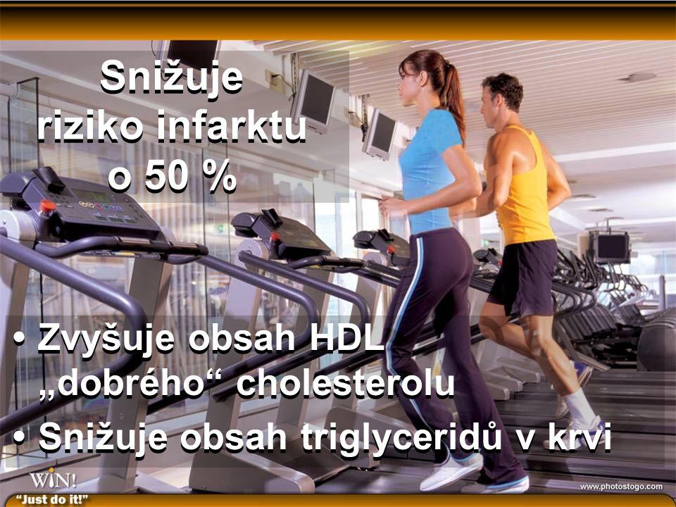 Šestý faktor životního souznění je: Cvičení !