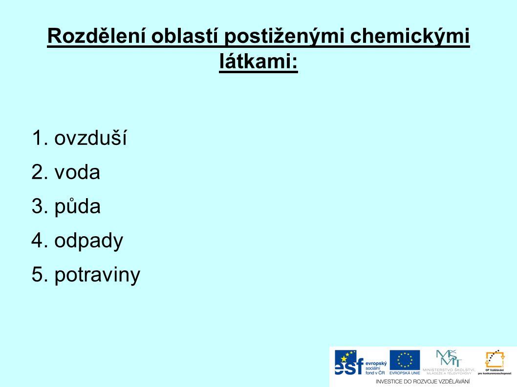 Rozdělení oblastí postiženými chemickými látkami: 1. ovzduší 2. voda 3. půda 4. odpady 5. potraviny