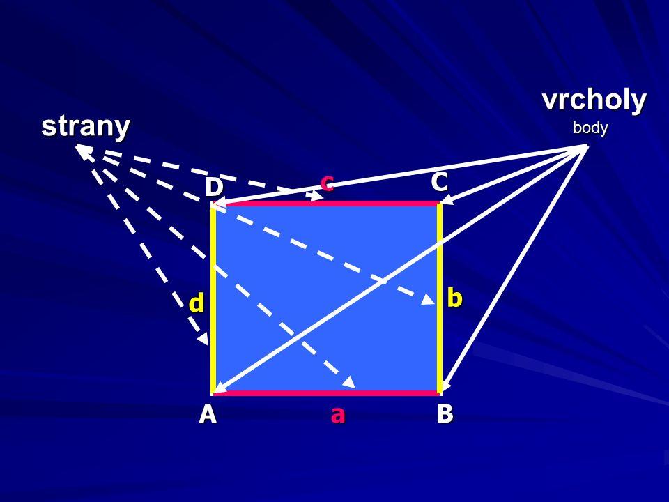 na obrázku je narýsovaný čtverec ABCD symbol pro čtverec je… ( čteme čtverec) čtverec je část roviny strany čtverce značíme malými písmeny vrcholy čtverce značíme velkými písmeny AB C a b c D d c
