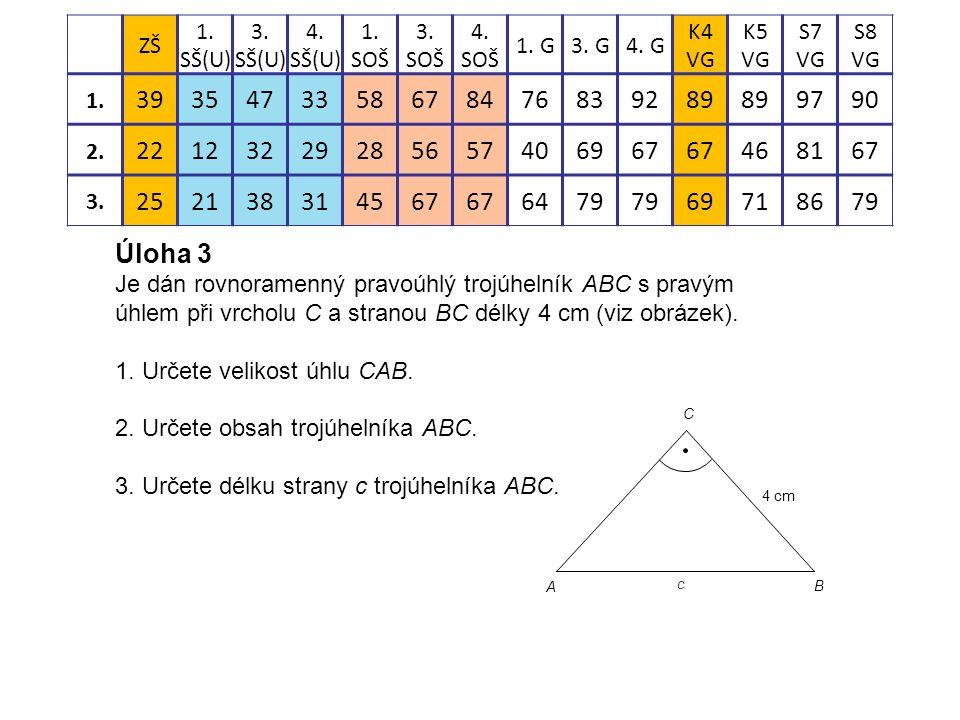 Úloha 3 Je dán rovnoramenný pravoúhlý trojúhelník ABC s pravým úhlem při vrcholu C a stranou BC délky 4 cm (viz obrázek).