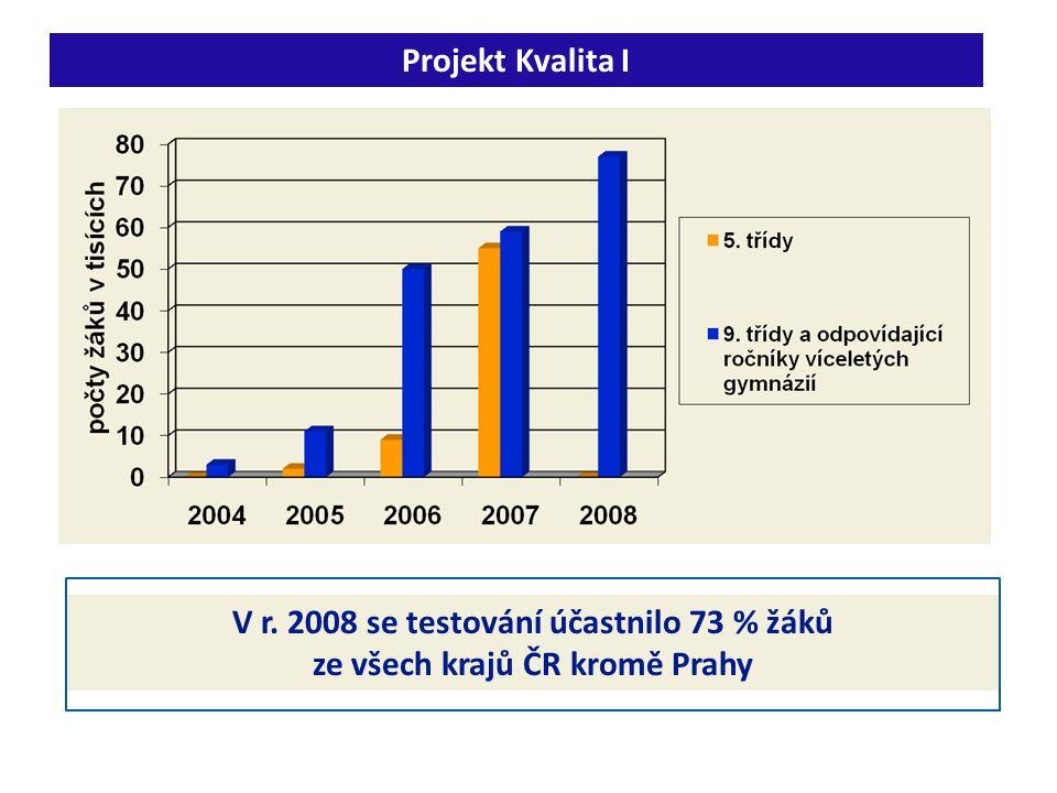 V r. 2008 se testování účastnilo 73 % žáků ze všech krajů ČR kromě Prahy Projekt Kvalita I