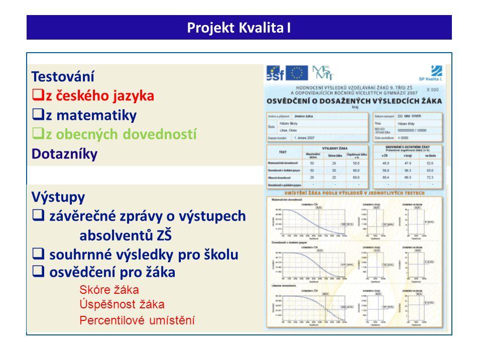 Testování  z českého jazyka  z matematiky  z obecných dovedností Dotazníky Projekt Kvalita I Výstupy  závěrečné zprávy o výstupech absolventů ZŠ 
