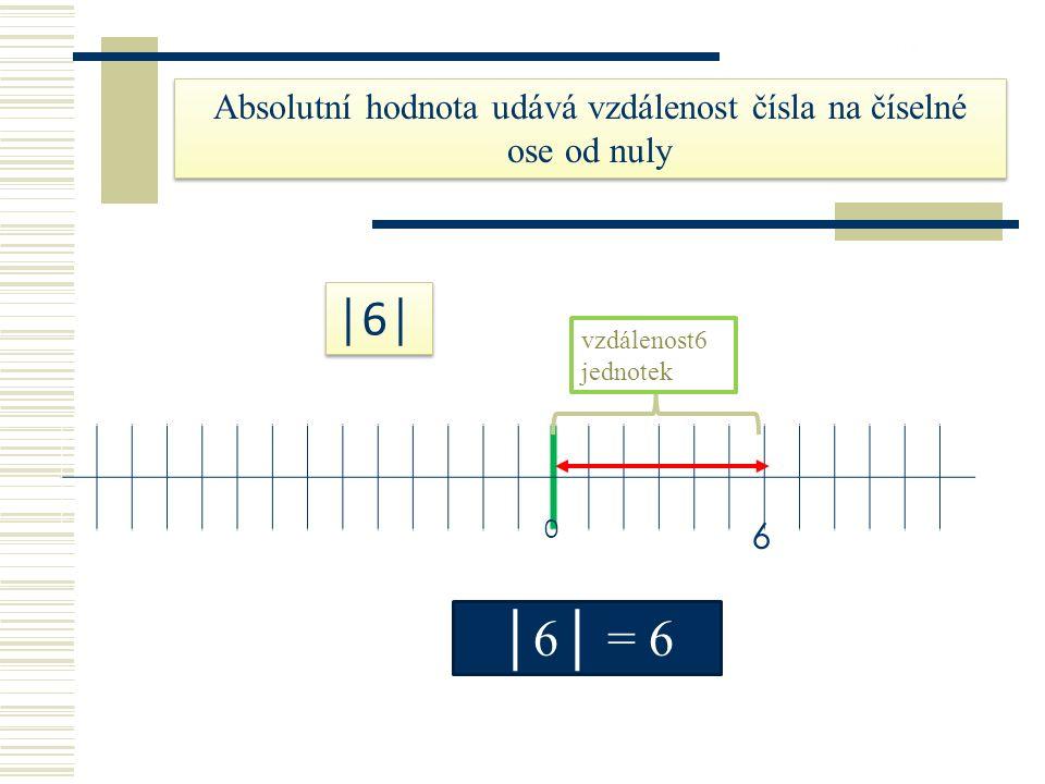 26.9.2016 Absolutní hodnota udává vzdálenost čísla na číselné ose od nuly 0 6 vzdálenost6 jednotek │6│ = 6 │6│