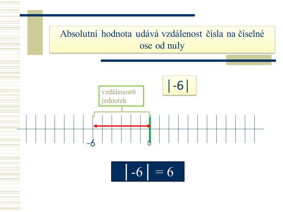 26.9.2016 Absolutní hodnota udává vzdálenost čísla na číselné ose od nuly 0 -6 vzdálenost6 jednotek │-6│ = 6 │-6│