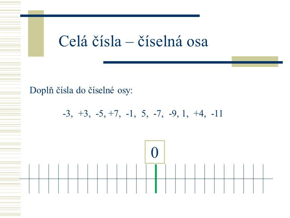 26.9.2016 0 Doplň čísla do číselné osy: -3, +3, -5, +7, -1, 5, -7, -9, 1, +4, -11 Celá čísla – číselná osa