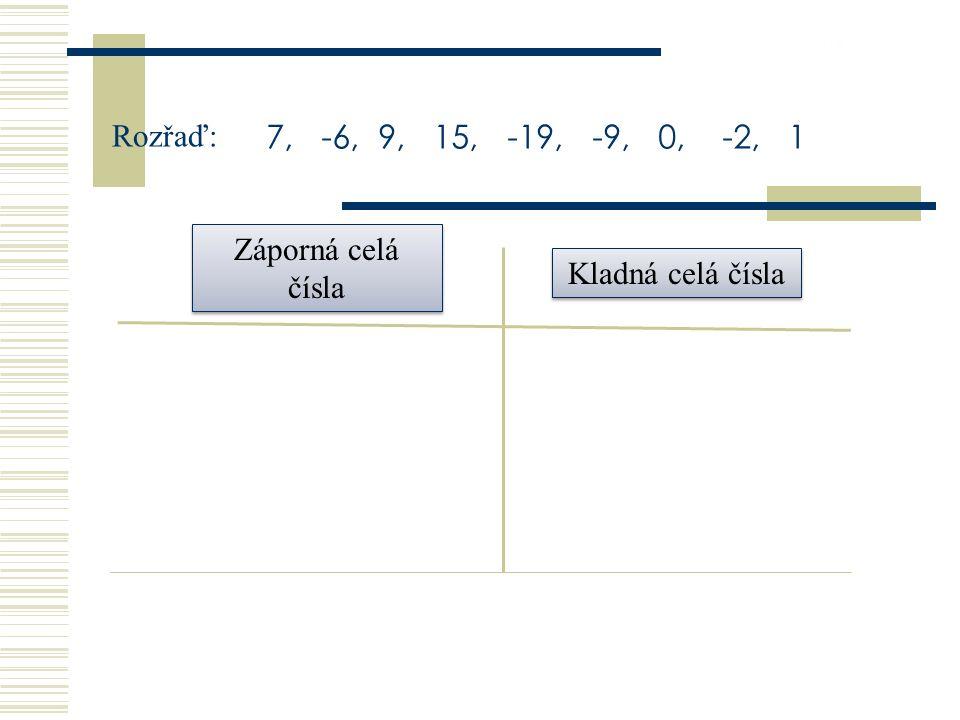 26.9.2016 Rozřaď: Záporná celá čísla Kladná celá čísla 7, -6, 9, 15, -19, -9, 0, -2, 1