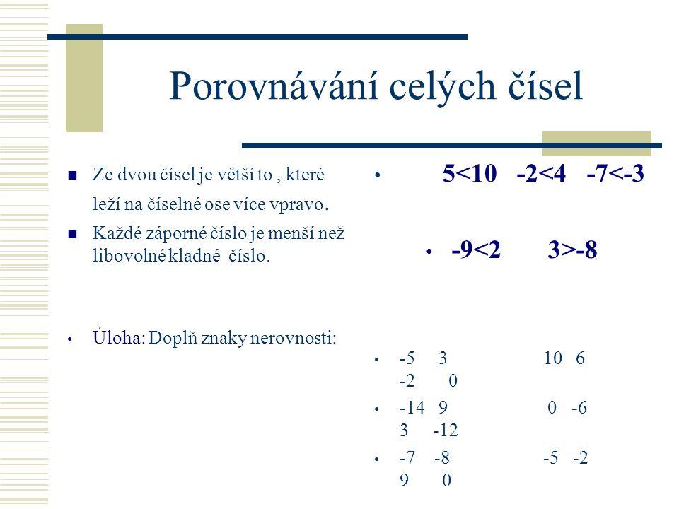 Porovnávání celých čísel Ze dvou čísel je větší to, které leží na číselné ose více vpravo.