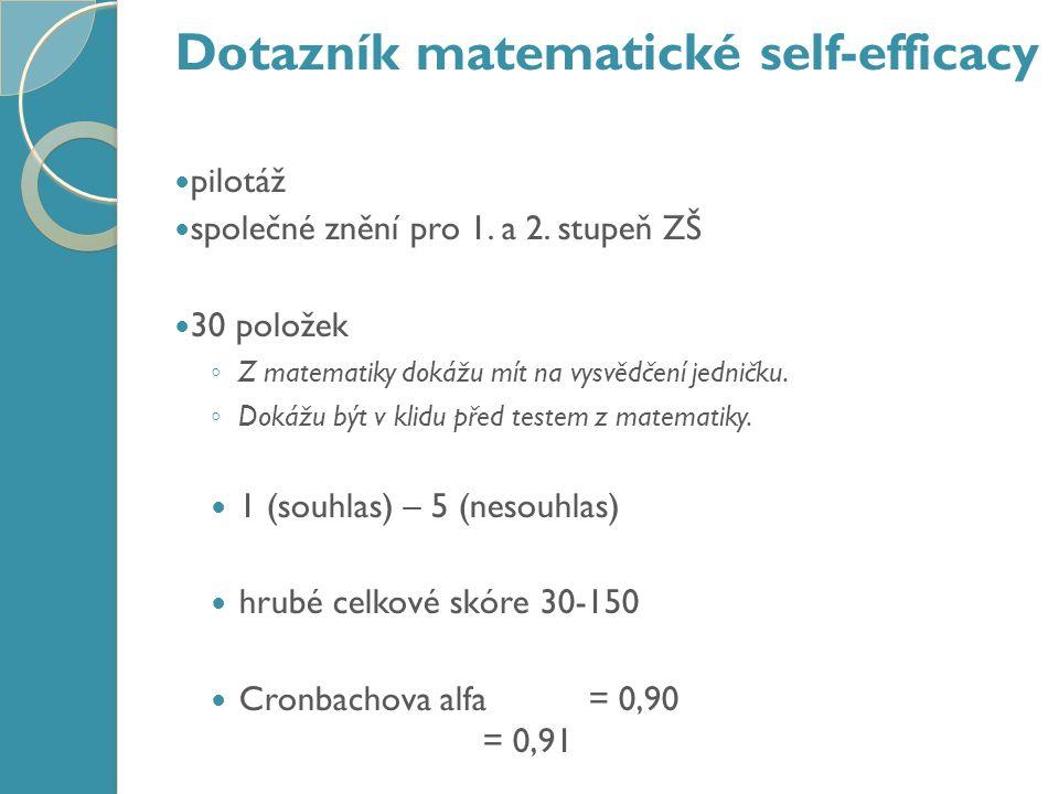 Dotazník matematické self-efficacy pilotáž společné znění pro 1.