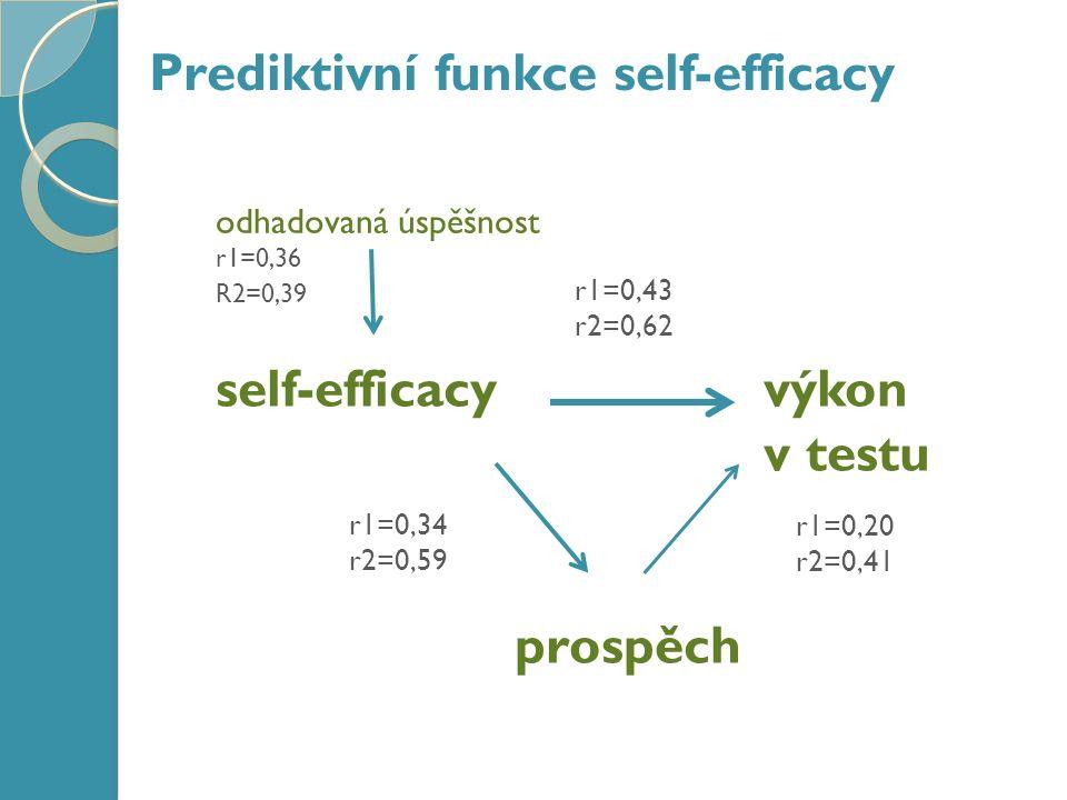 self-efficacy výkon v testu prospěch r1=0,43 r2=0,62 r1=0,34 r2=0,59 r1=0,20 r2=0,41 Prediktivní funkce self-efficacy odhadovaná úspěšnost r1=0,36 R2=0,39