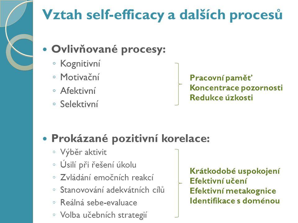 Vztah self-efficacy a dalších procesů Ovlivňované procesy: ◦ Kognitivní ◦ Motivační ◦ Afektivní ◦ Selektivní Pracovní paměť Koncentrace pozornosti Redukce úzkosti Prokázané pozitivní korelace: ◦ Výběr aktivit ◦ Úsilí při řešení úkolu ◦ Zvládání emočních reakcí ◦ Stanovování adekvátních cílů ◦ Reálná sebe-evaluace ◦ Volba učebních strategií Krátkodobé uspokojení Efektivní učení Efektivní metakognice Identifikace s doménou