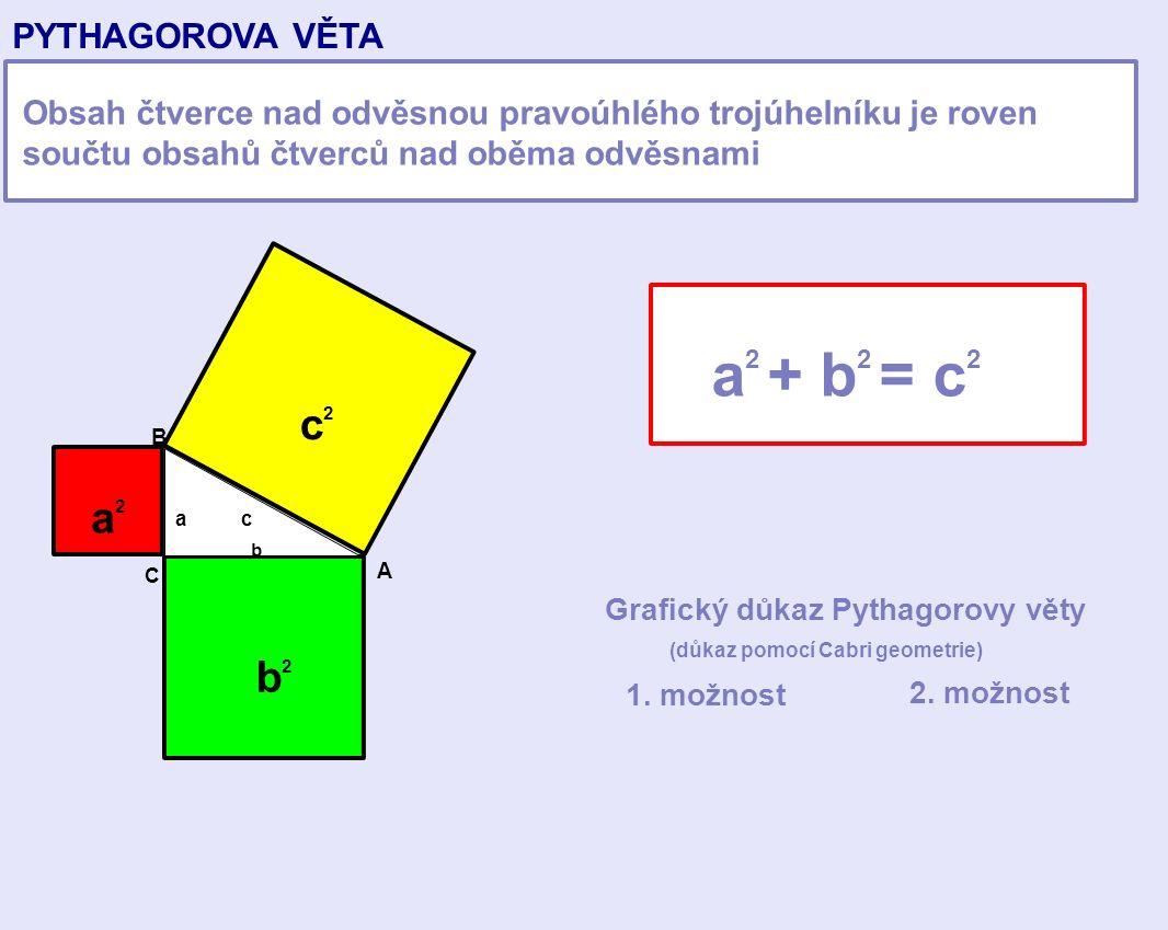a b c a2a2 c2c2 b2b2 C A B Obsah čtverce nad odvěsnou pravoúhlého trojúhelníku je roven součtu obsahů čtverců nad oběma odvěsnami PYTHAGOROVA VĚTA a 2